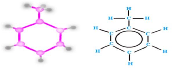 Công thức cấu tạo của Toluene