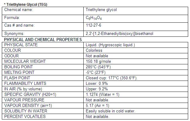 TRIETHYLENE GLYCOL (TEG)
